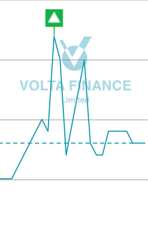 volta-finance